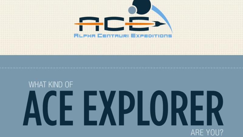 INFOGRAPHIC: What Kind of A.C.E. Explorer Are You?